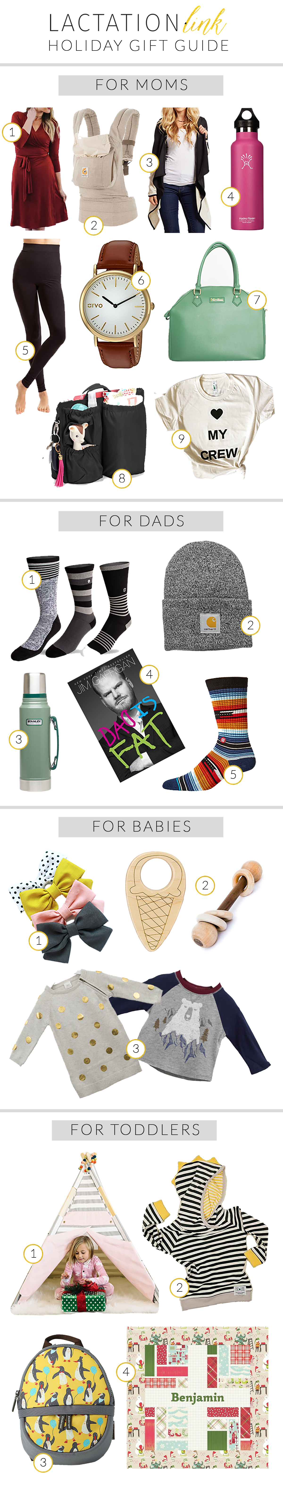 Holiday gift guide for the home family, including super cute ideas for moms, dads, babies, and toddlers.
